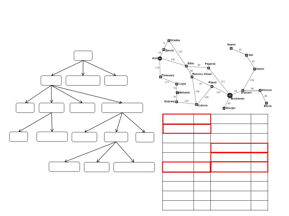 Game AI - Pathfinding